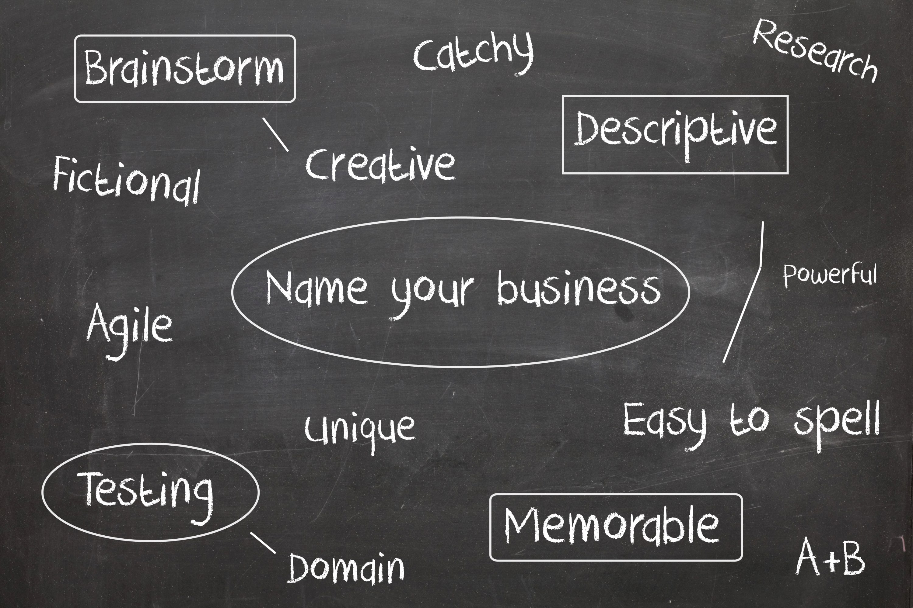 Deciding On Your Business Name And Logo Jtb Consulting