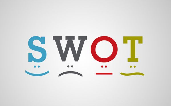 50 Urgent Questions to Ask in your SWOT Analysis